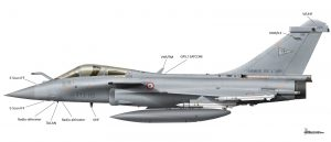 Rafale antenna position